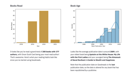 Analyzing Your Goodreads Reading Habits